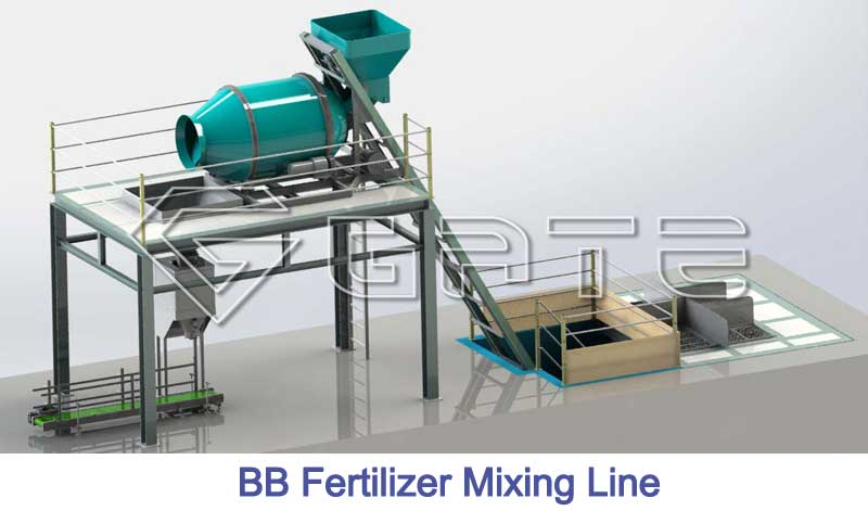 Fertilizer mixing line factory