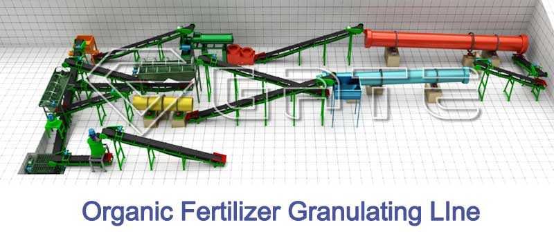 organic fertilizer production line manufacture