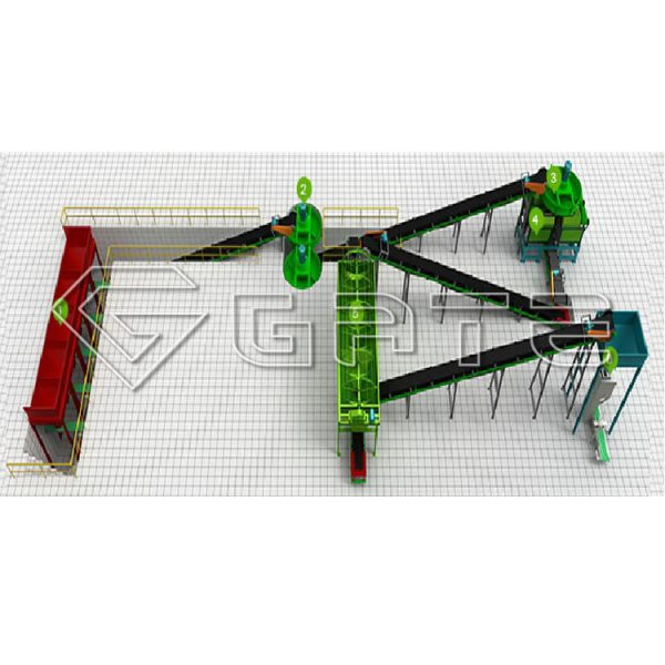 Buy Compound Fertilizer Production Line Manufacturer Hot Sale