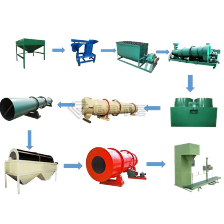 Organic fertilizer production line-4