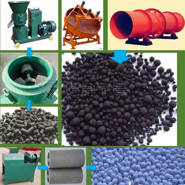 What are the types of organic fertilizer granulator machine and a brief introduction